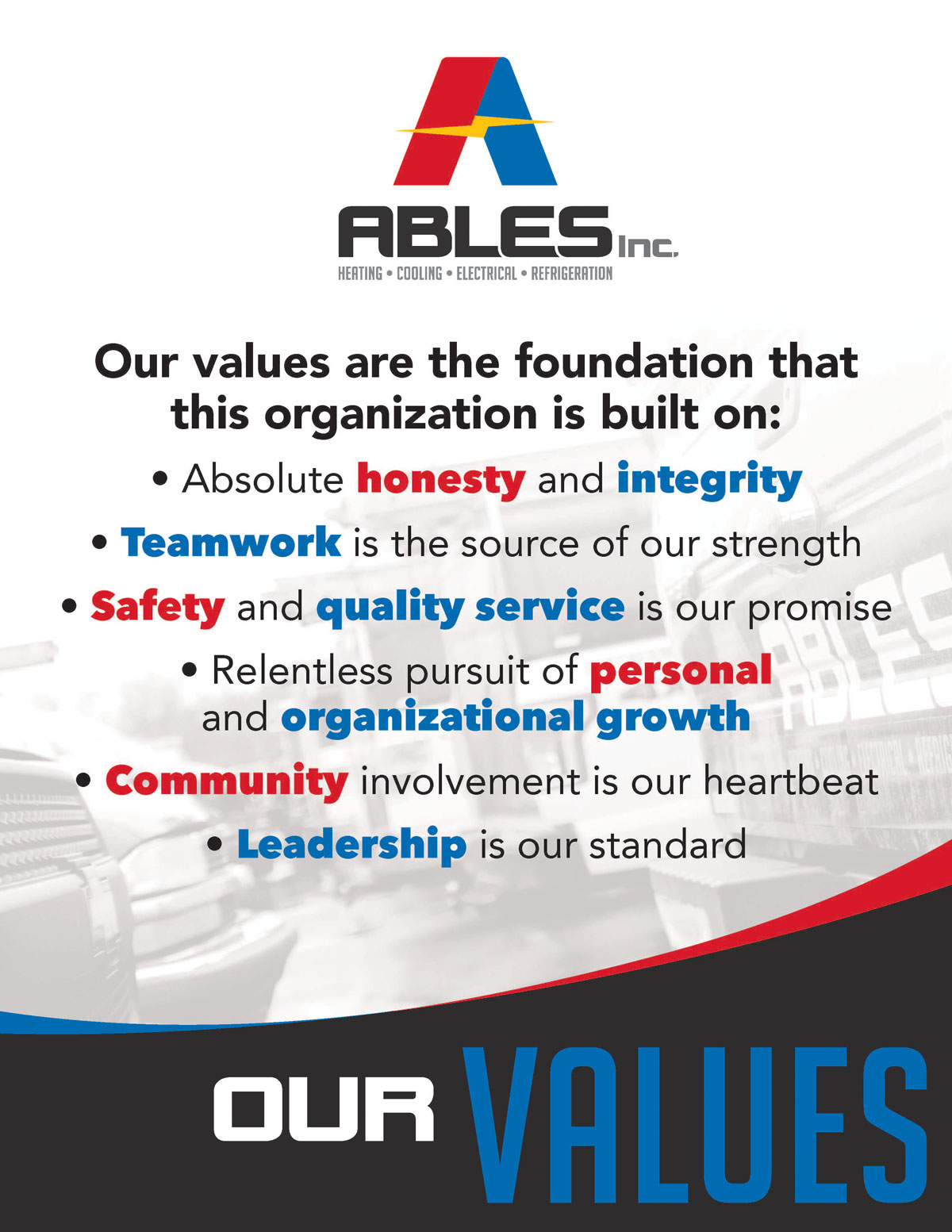 Ables Inc Mission Vision Values 3